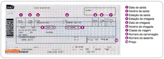 Bilhete trem - Passagens de trem Europa