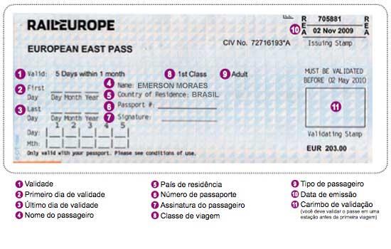 passes de trem europa flaxipass